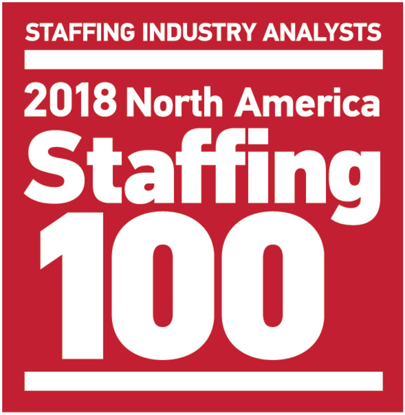 Best staffing Award 2018